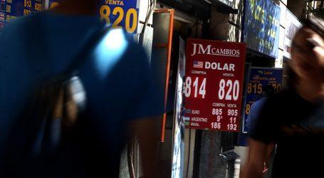 El dólar cierra con una fuerte baja y cayó por debajo de los 815 pesos